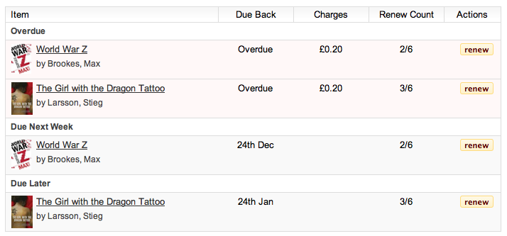 Current Loans - with extra headings breaking up overdue, due next week and so on.